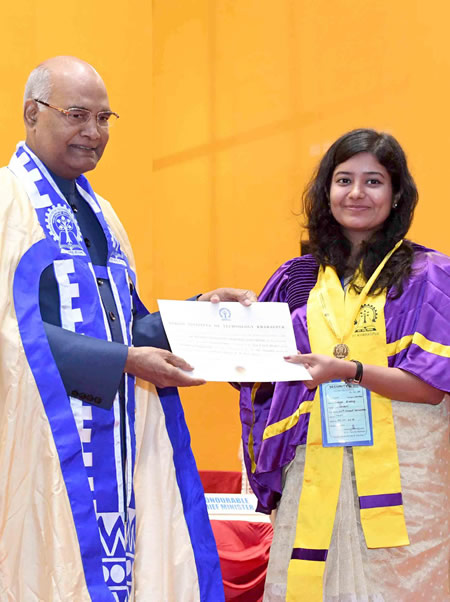 India Universities