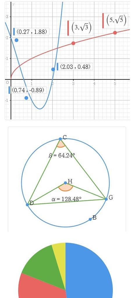 Casio Maths