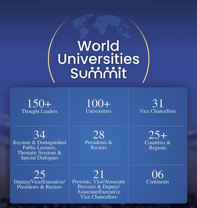 World University Summit