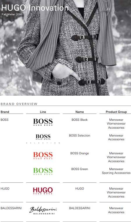 Hugo Boss Brands